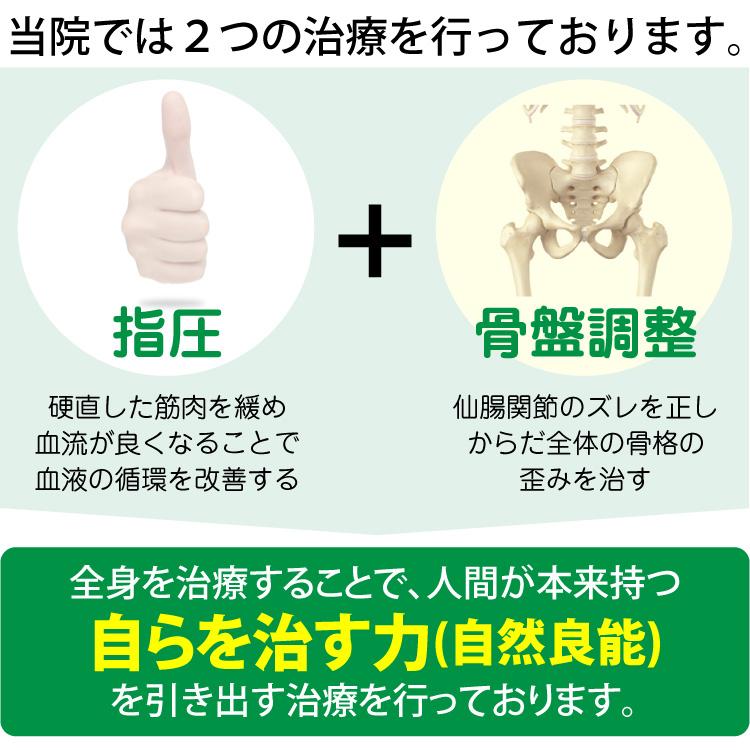 当院では指圧と骨盤矯正(主に仙腸関節)2つの治療を行っております。